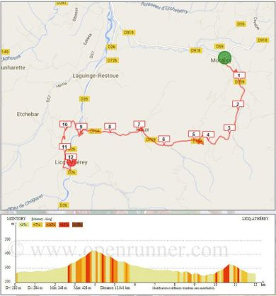 Etape 2 - Montory --> Licq - Tour de la Soule