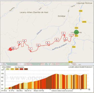 Etape3 - Licq --> Col de Bostmendieta - Tour de la Soule