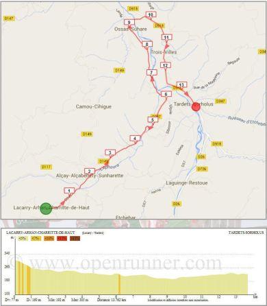 Etape 4 - Lacarry --> Tardets - Tour de la Soule
