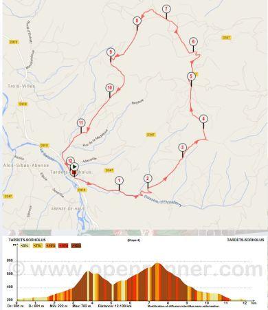Etape 5 - Tardets --> La Madeleine - Tour de la Soule