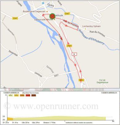 Relai Tardets - Tour de la Soule